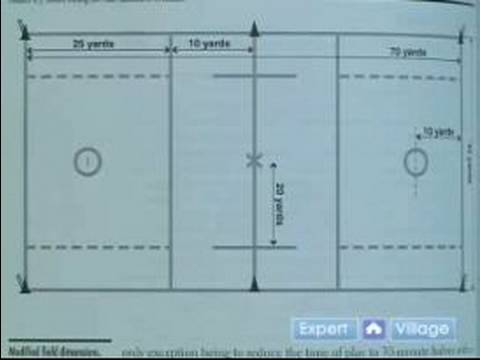 How to Play Lacrosse : Field Dimensions for Lacrosse