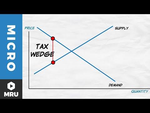 Commodity Taxes
