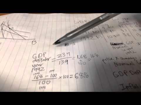 GDP video 2 deflator and calculating inflation