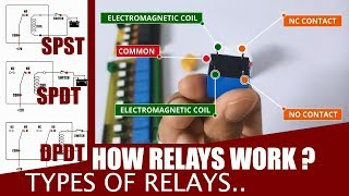 How Relay Works Types of Relay SPST SPDT DPDT in English