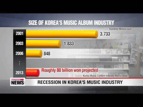 Arts&Culture: 2013 End of year wrap up - K-Pop