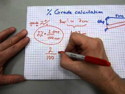 Grade calculations: calculate drop, given grade% and run (metric&ft-in)