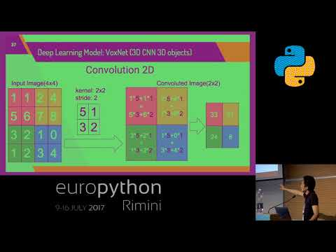 Masaya Ohgushi - How to apply deep learning for 3D object