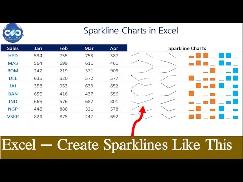 Excel Tricks : How To Create Sparklines in Excel || MS Excel || Win-Loss Chart || dptutorials