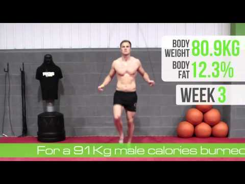 The effects jumping rope has on your body fat