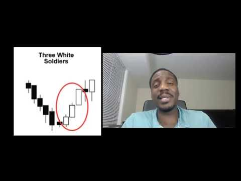 Cryptocurrency trading strategies:Bullish Candle Stick Patterns