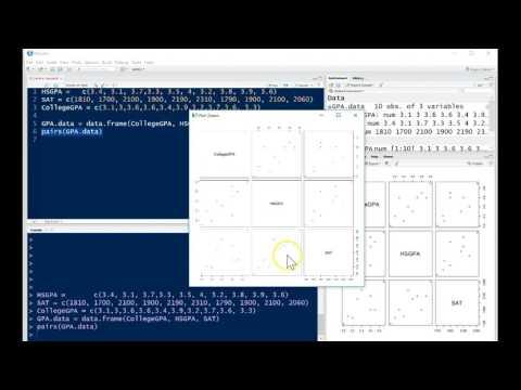 Multivariate Data in R Tutorial - Scatterplot Matrix