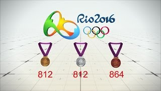 How Much Gold Is In An Olympic Gold Medal