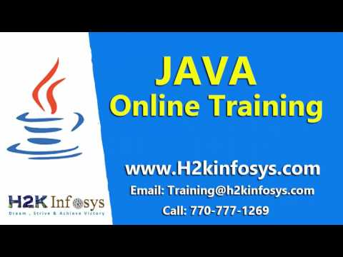 Practical Examples Of Reflection API   Java Video Based Training
