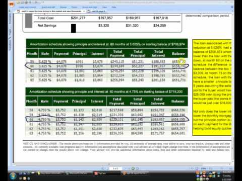 Mortgage rate buy down strategy.FLV