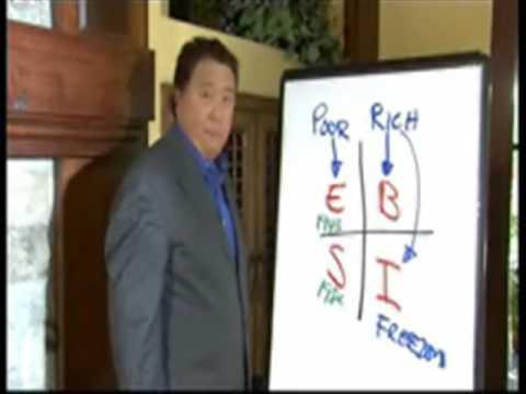 Robert Kiyosaki Explains The Cash Flow Quadrant