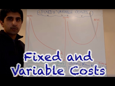 Y2/IB 2) Fixed and Variable Costs - TFC, AFC,TVC and AVC
