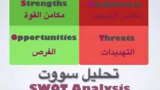 #x202b;تحليل سووت  Swot Analysis#x202c;lrm;