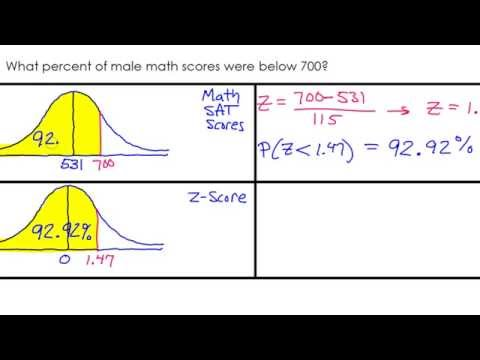 Test D   #3   Using Z Scores to Calculate Percentages