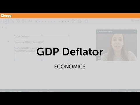 GDP Deflator | Economics | Chegg Tutors