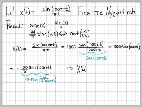 Nyquist Sampling Problem 05