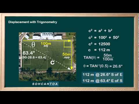 BCLN - Physics - Displacement, Vectors, and Trigonometry