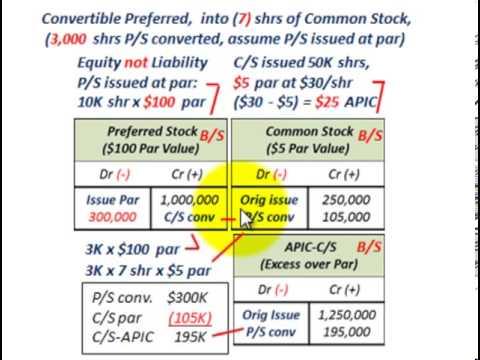 Preferred Stock (Dividends, Convertible Preferred, Issuing, Shareholder Equity, Basics P/S)
