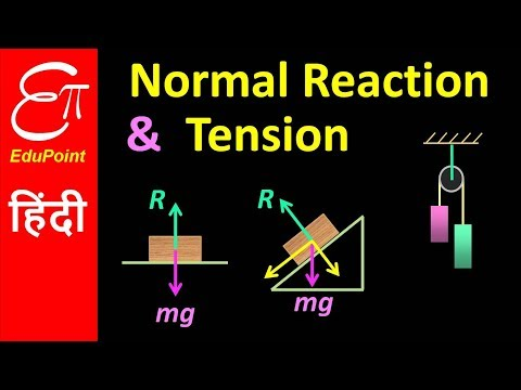 Normal Reaction , Tension and Gravitational Force | explained in HINDI