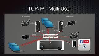 OBS 21] A Better Way to Do NDI?? - PakVim net HD Vdieos Portal