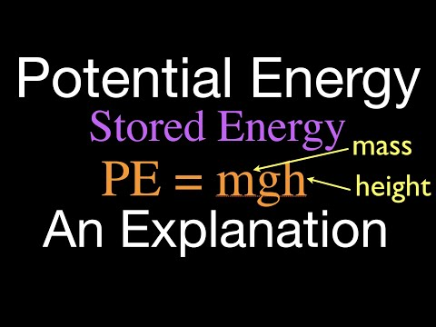 Physics, Gravitational Potential Energy, An Explanation