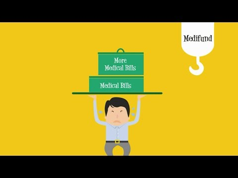 3M's Medifund