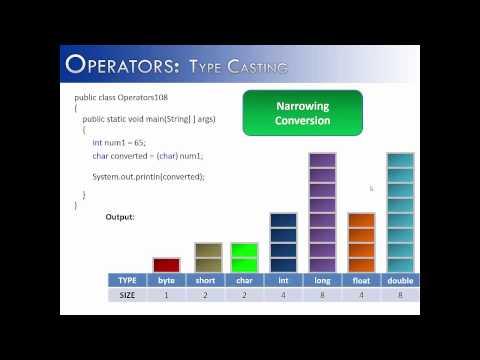 Operators Part 8: Type Casting (Java)