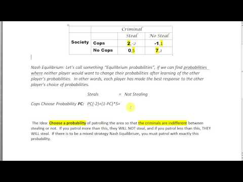 How to calculate mixed strategy Nash equilibria (equilibrium) in Game Theory