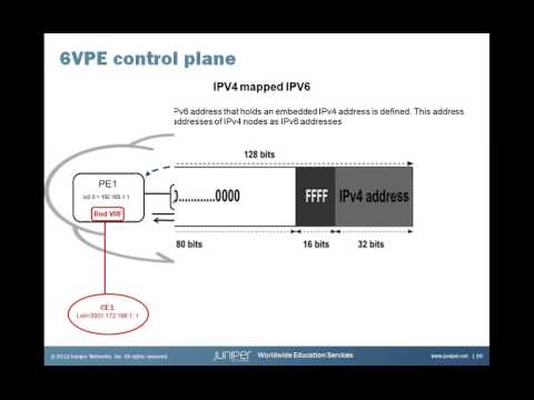 6VPE adds IPv6 support to the existing MPLS VPN Learning Byte