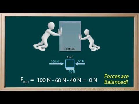 BCLN - Physics - Forces 4 - Net Force