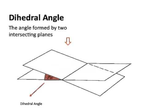 Shapes In Space PowerPoint | Dihedral angle