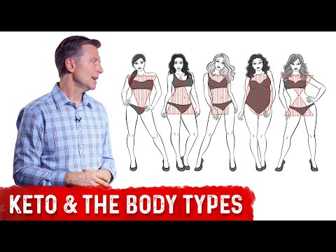 The Ketogenic Diet & Body Type Tips