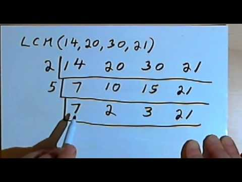Finding the LCM of 3 or more numbers 127-2.22