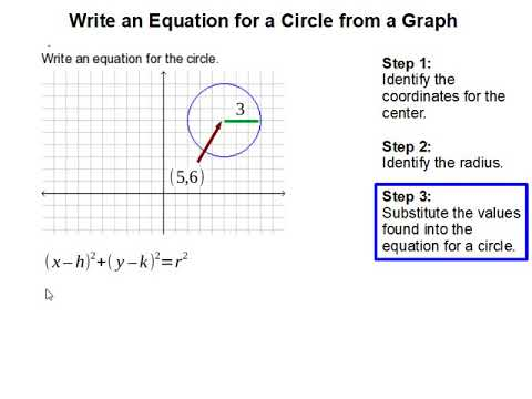 How to write an equation for a circle from a graph.