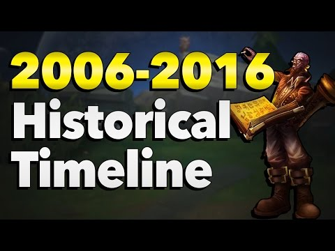 League of Legends Historical Timeline 2006-2016