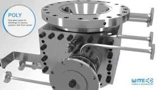 Witte pumps & Technology - Engineered gear pumps (POLY)