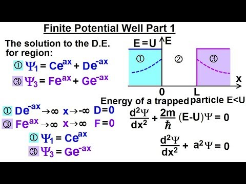 Physics - Ch 66 Ch 4 Quantum Mechanics: Schrodinger Eqn (32 of 72) Finite Potential Well Part 1
