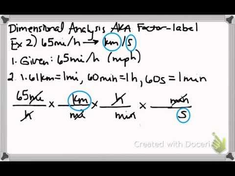 Factor-Label Method - speed conversion