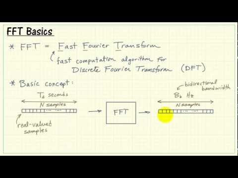 FFT basic concepts
