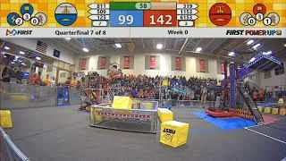 Quarterfinal 7 - 2018 Week 0