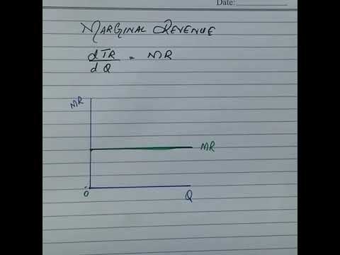 Marginal Revenue Function In Hindi/Urdu By Talha