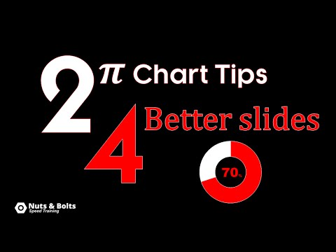 2 Pie Chart Tips - What's the Point?! E#1