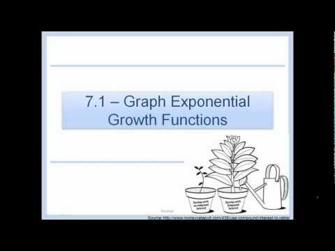7.1 - Graph Exponential Growth Functions