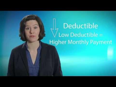 Basic Automotive Insurance Coverage Explained