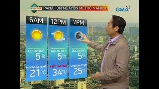 Download UB: Weather update as of 6:10 a.m. (January 15, 2019) Video