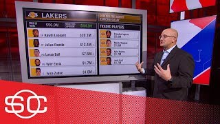 Lakers re-engage Spurs in trade talks for Kawhi Leonard | SportsCenter | ESPN