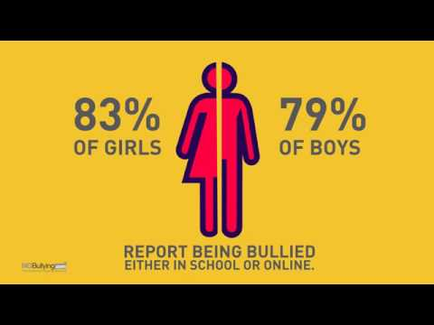 Bullying in Schools - NoBullying.com
