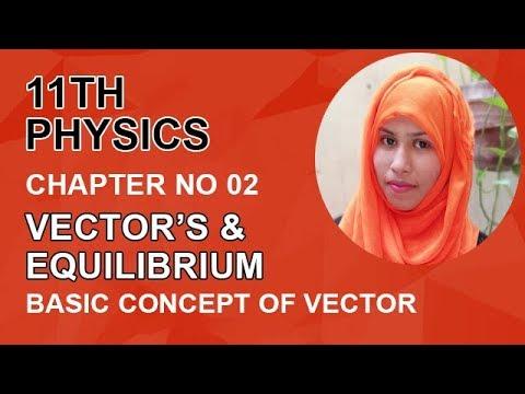 FSC Physics book 1, Ch 2, Addition of Vectors -Inter Part 1 Physics.