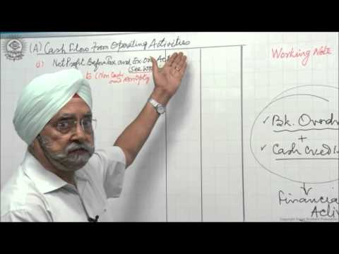 Calculation of Cash Flow from Operating Activities Type III Cl XII AC by Dr  Balbir Singh