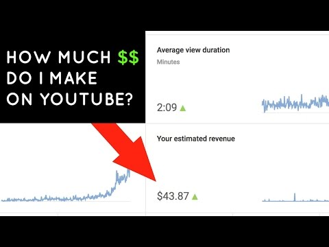 How much MONEY does youtube pay